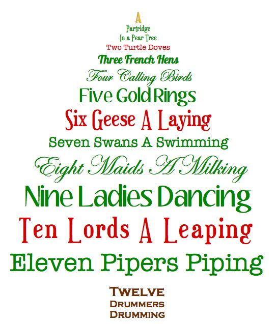 12 Days Of Christmas List.Twelve Days Of Christmas Dressed To A T